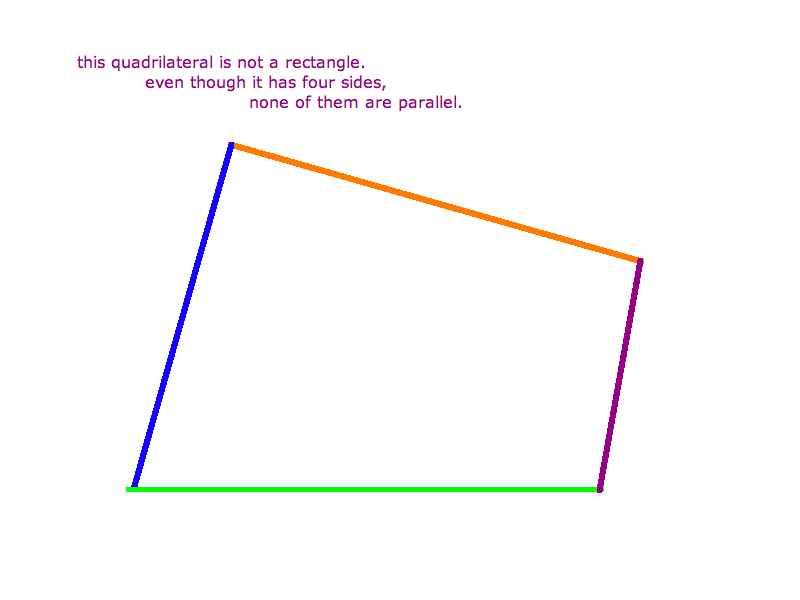 quadrilateral rectangle -#main