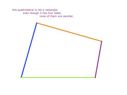 63  SquaresQuadrilateral Square